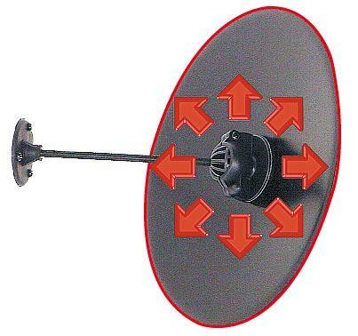 Fernüberwachungsspiegel Vialux®, in Polymir®-Qualität, Ø 700 mm